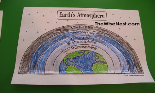 Earths Atmosphere The Wise Nest – Layers of the Atmosphere Worksheet