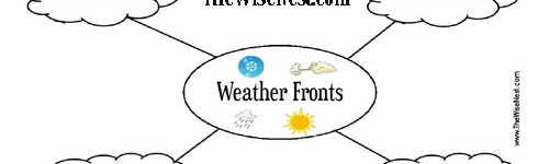 Printables Weather Fronts Worksheet weather fronts archives the wise nest to label