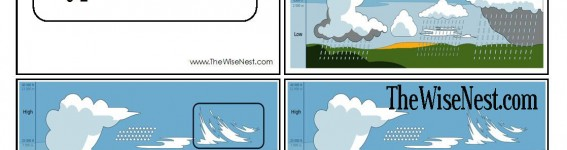 Types of Clouds Cards – Two Choices :)