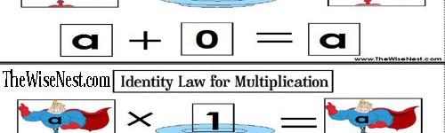 Identity Law