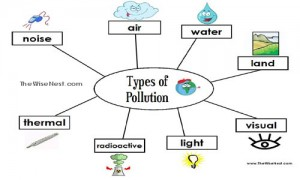 air pollution of speaking