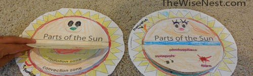 parts of the sun Archives The Wise Nest – Layers of the Sun Worksheet