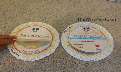 Sun Layers Worksheet Delibertad – Layers of the Sun Worksheet
