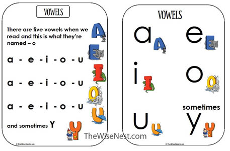 Vowels - The Wise Nest