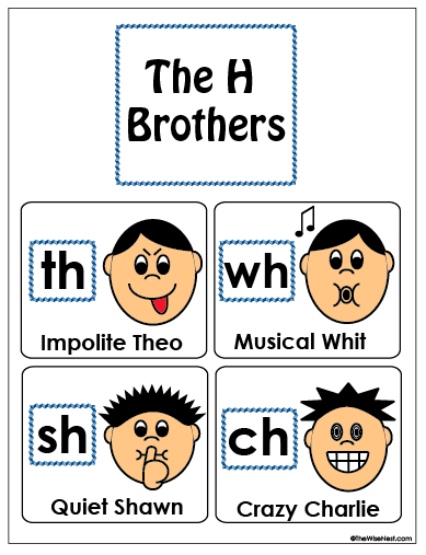 digraphs the h brothers the wise nest wanted poster clip art to print Wanted Poster Hands Pointing